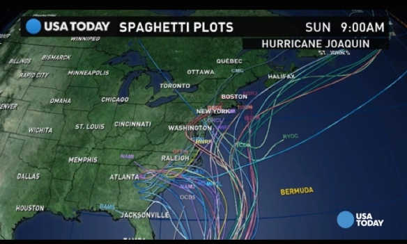 Yes I know not from NOAA but you get the idea of how many possible paths the storm could have taken.